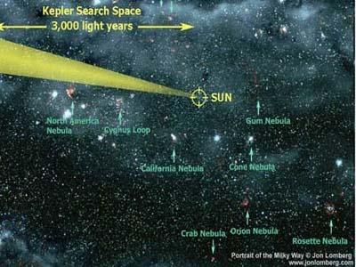 KeplerMissionmidA