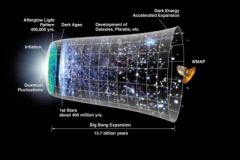 الفلكيون يكتشفون مصدرا قويا غير متوقعا للأشعة الكونية