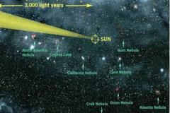 صور النظام الشمسي