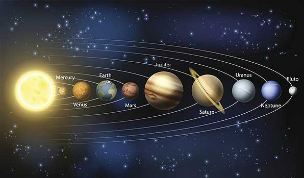الأجرام السماوية في النظام الشمسي