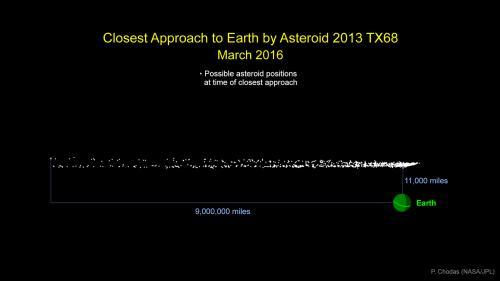 asteroid20160202-16