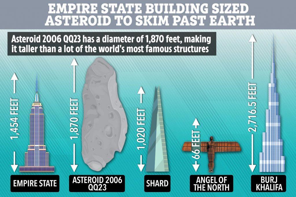 Asteroid 2006 QQ23